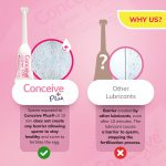 Conceive-Plus-applicator-UK-Why-Us