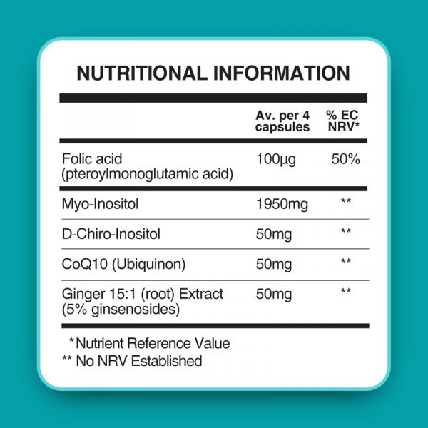ingredients of Conceive Plus Ovulation Fertility Food Supplements